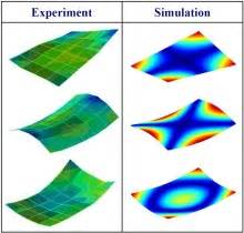 reverse engineering - Research Papers - Nuraqilah-Derahman